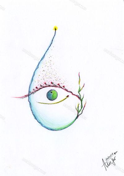 Sichtweise Auge